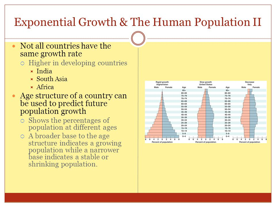 Exponential Growth & The Human Population II