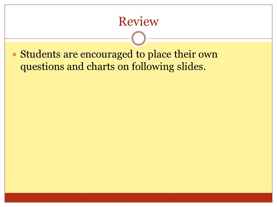 Review Students are encouraged to place their own questions and charts on following slides.