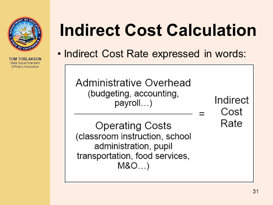 Indirect Cost Calculation