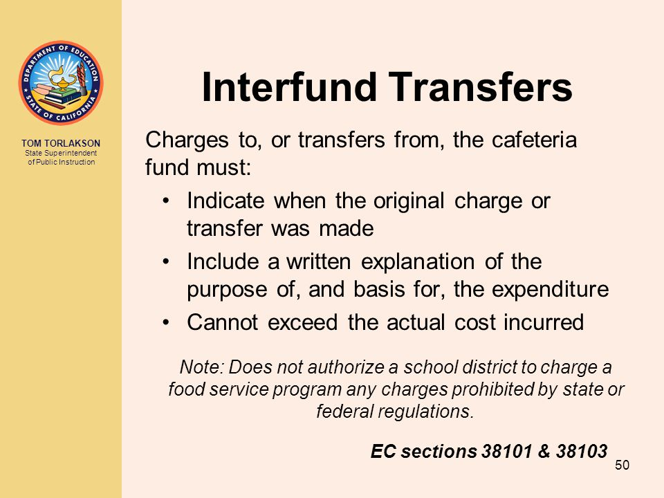Interfund Transfers Charges to, or transfers from, the cafeteria fund must: Indicate when the original charge or transfer was made.