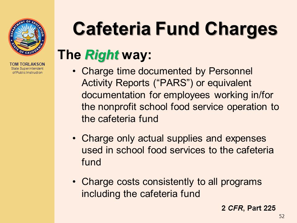 Cafeteria Fund Charges