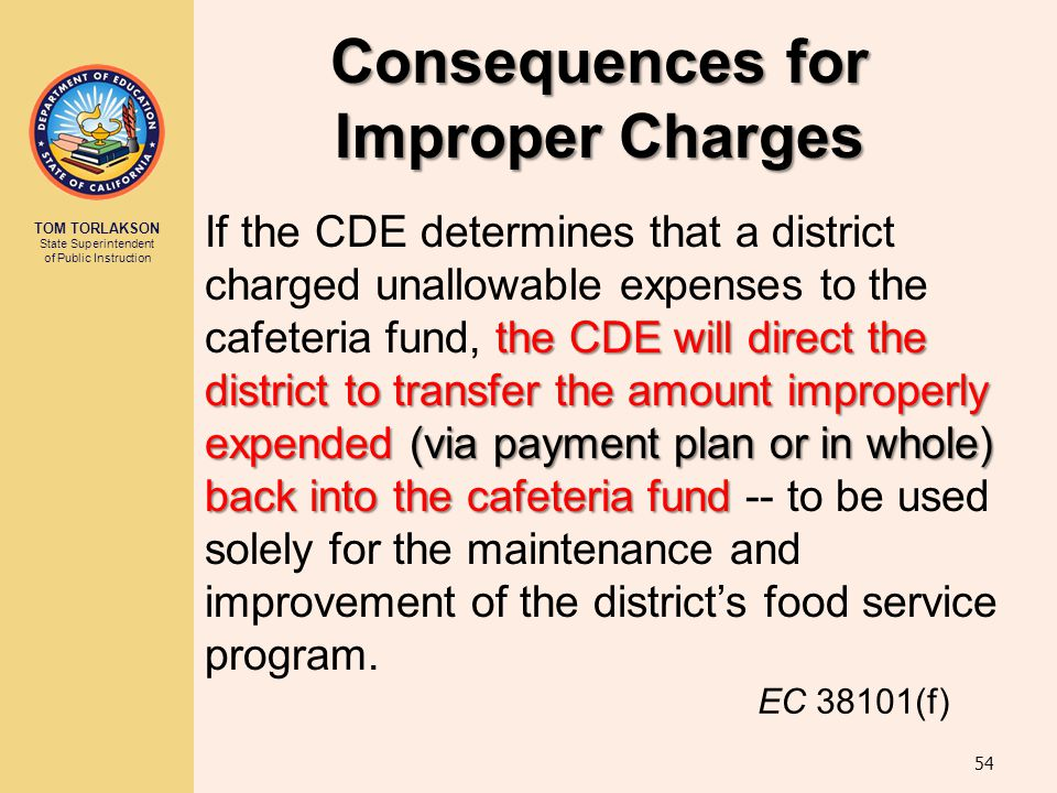 Consequences for Improper Charges