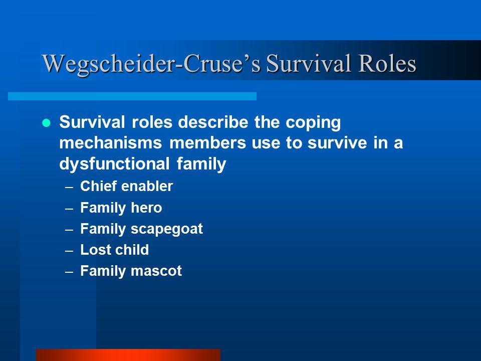 Wegscheider-Cruse's Survival Roles