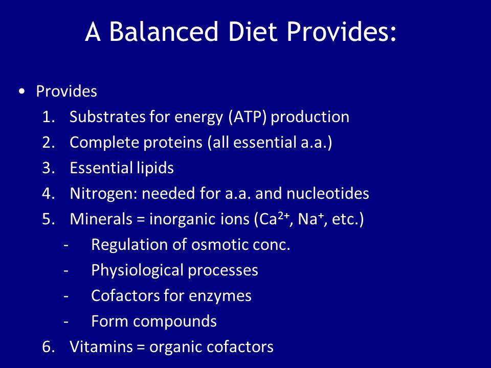 A Balanced Diet Provides: