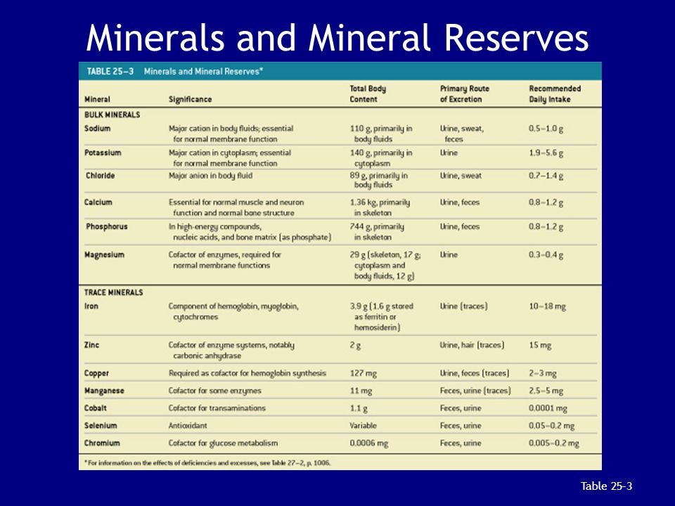 Minerals and Mineral Reserves