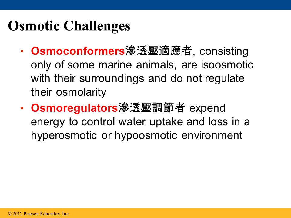 Osmotic Challenges