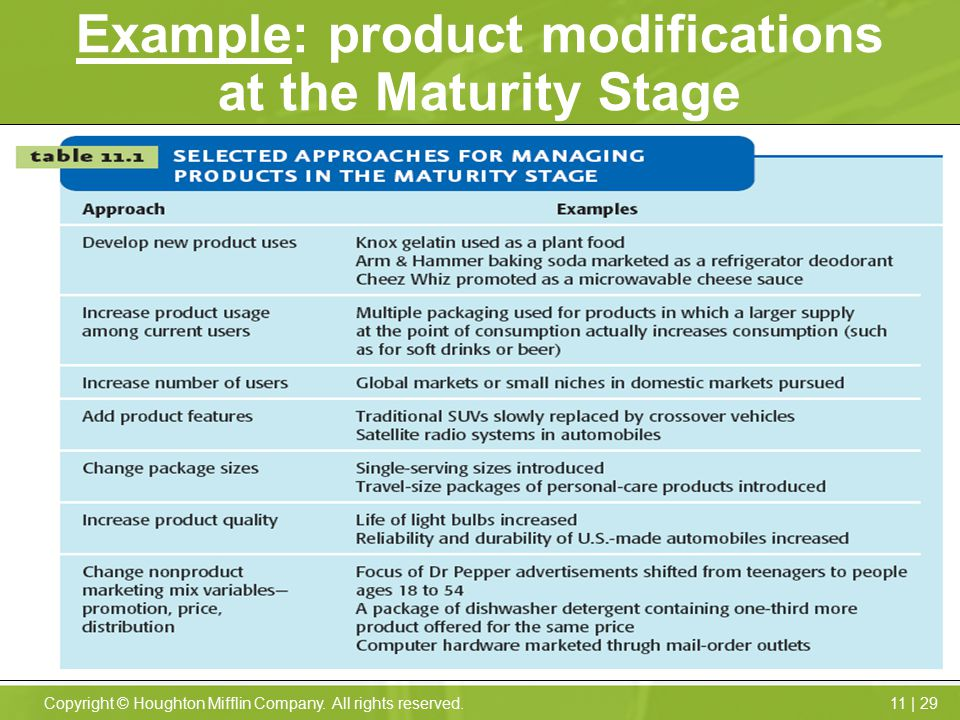 Example: product modifications at the Maturity Stage