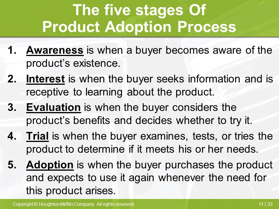 The five stages Of Product Adoption Process