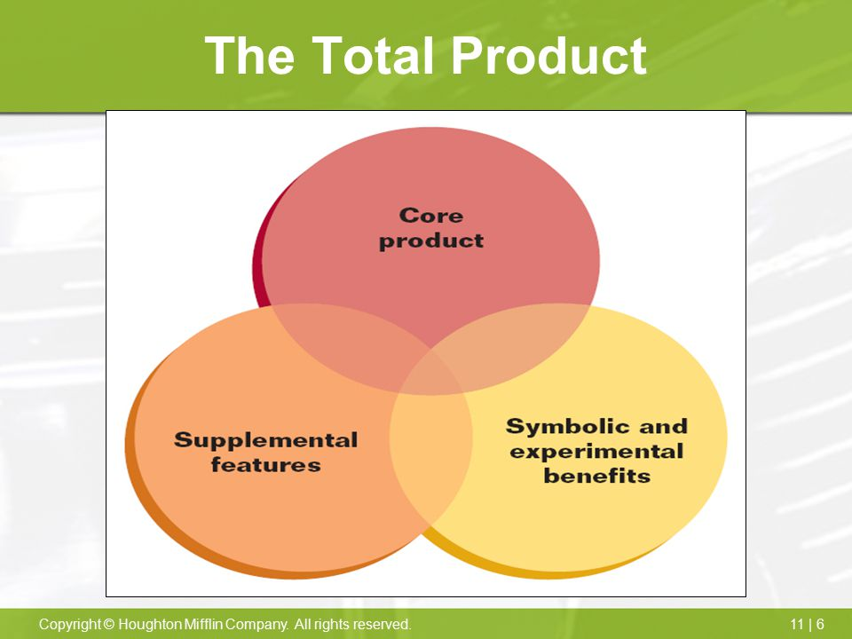The Total Product