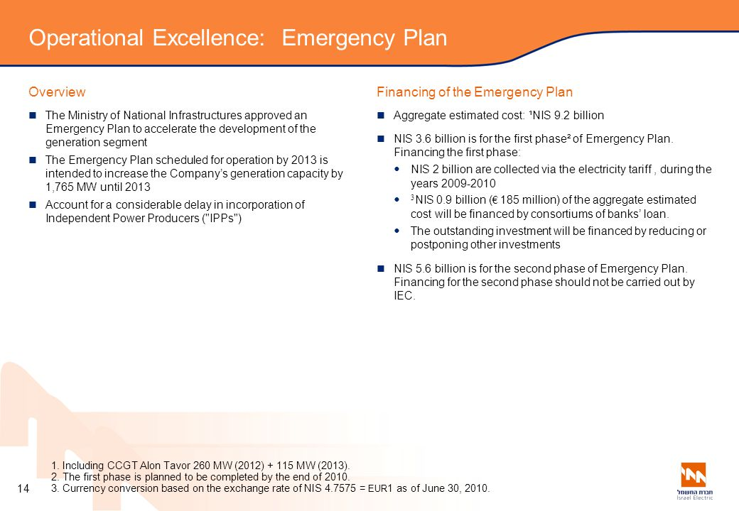 Operational Excellence: Emergency Plan