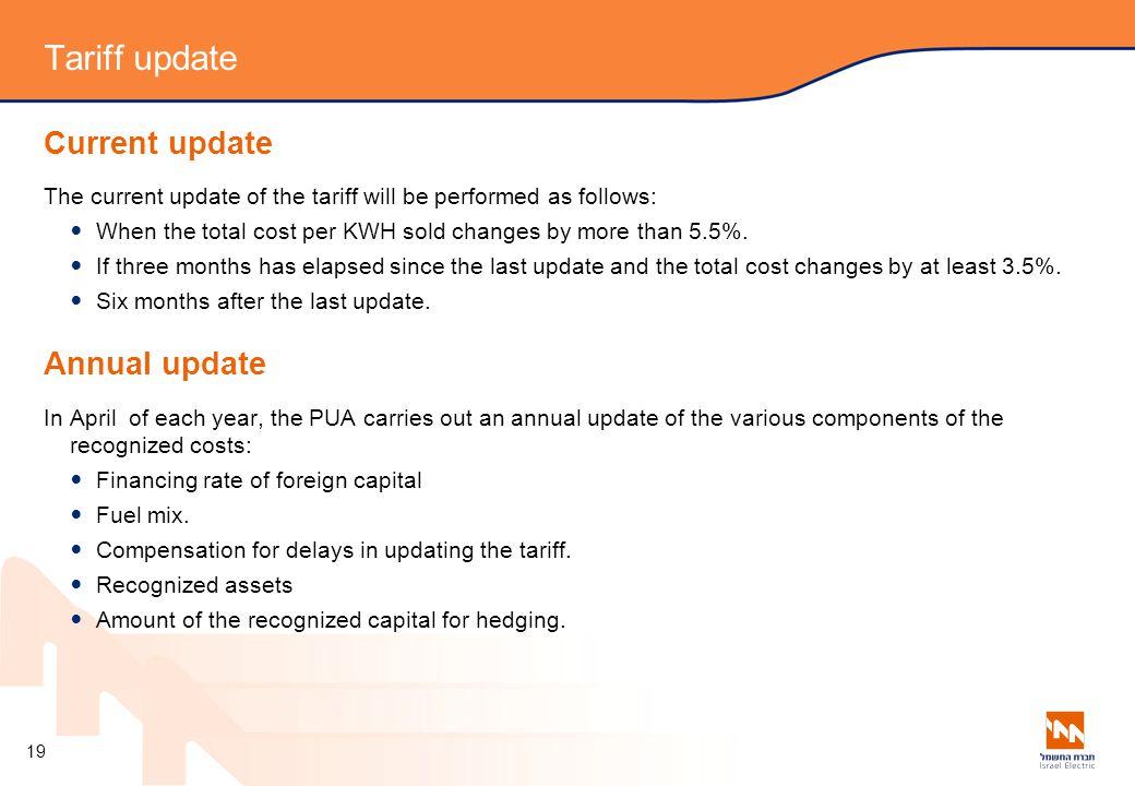 Tariff update Current update Annual update
