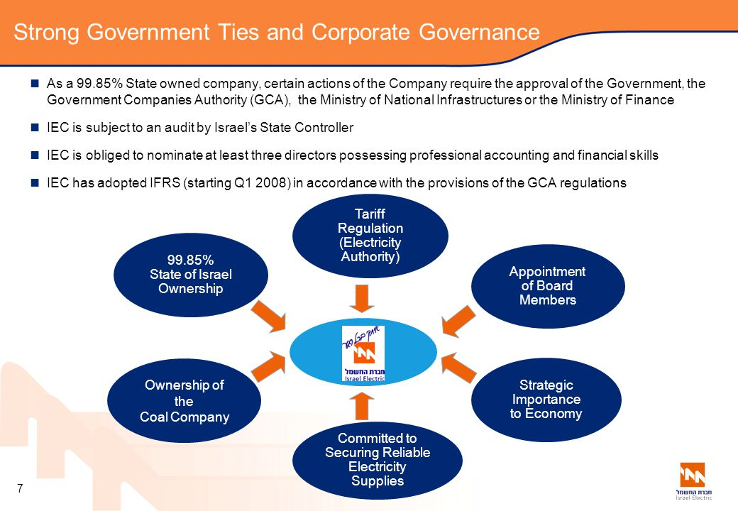 Strong Government Ties and Corporate Governance