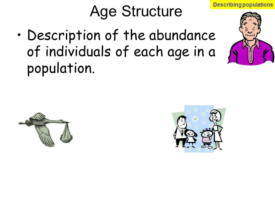 Age Structure Describing populations.