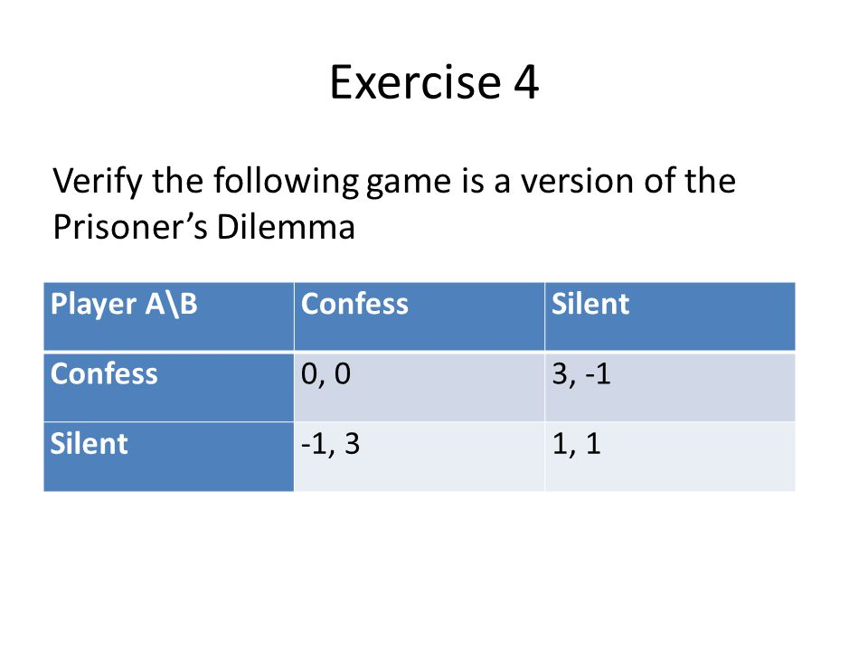 Exercise 4 Verify the following game is a version of the Prisoner's Dilemma. Player A\B. Confess.