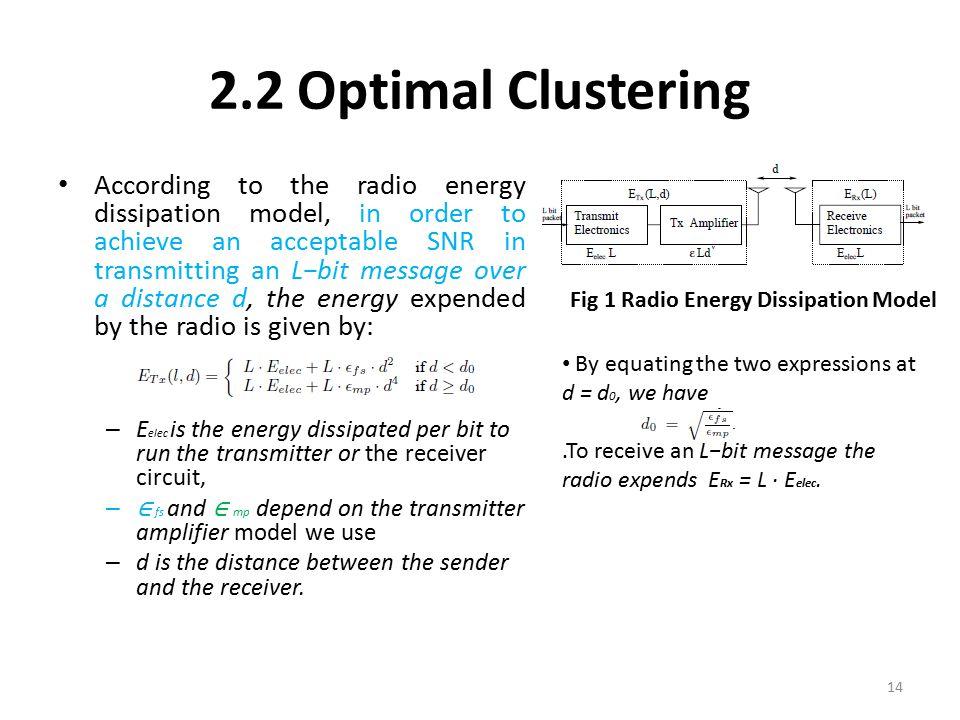 2.2 Optimal Clustering
