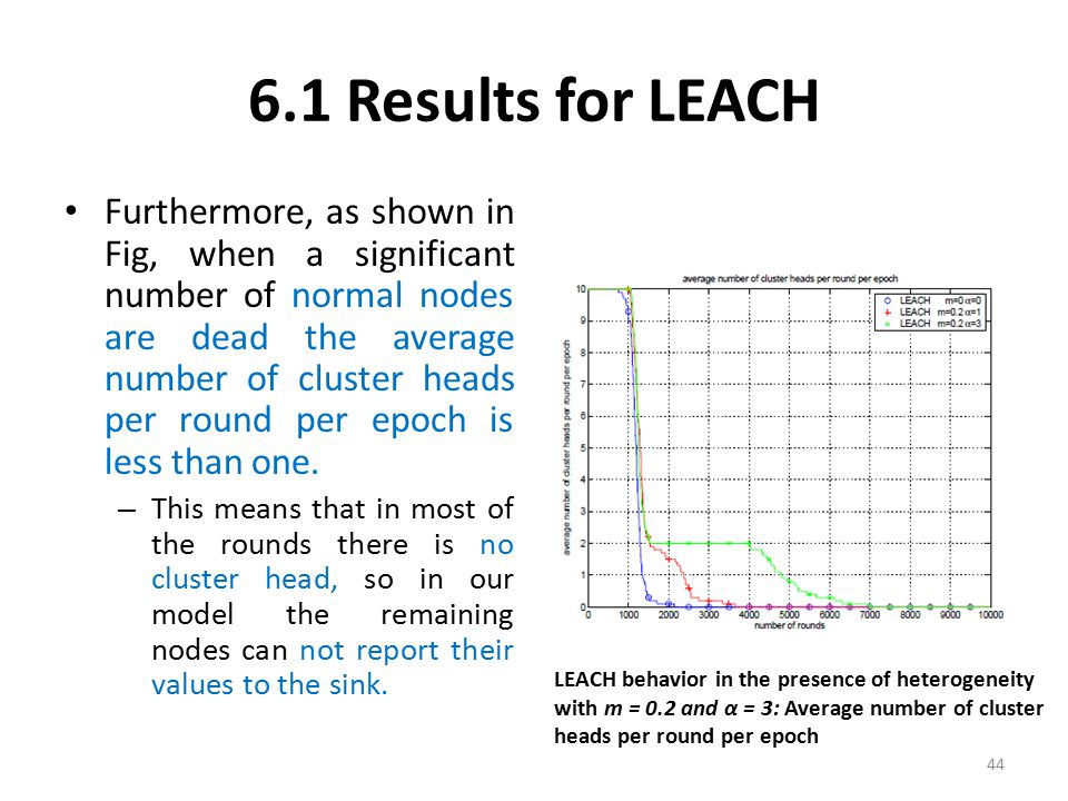 6.1 Results for LEACH