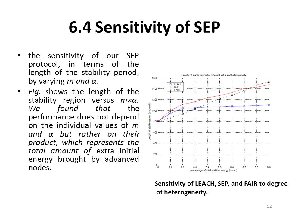 6.4 Sensitivity of SEP the sensitivity of our SEP protocol, in terms of the length of the stability period, by varying m and α.