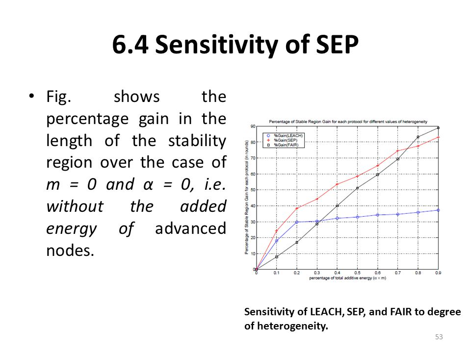 6.4 Sensitivity of SEP