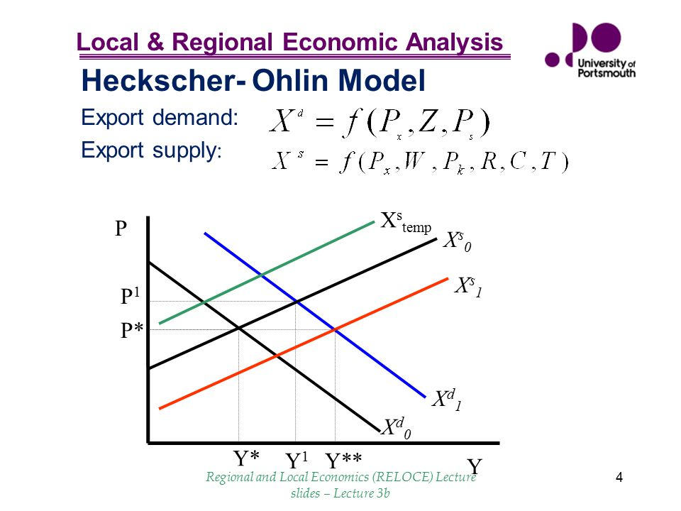 Regional and Local Economics (RELOCE) Lecture slides – Lecture 3b