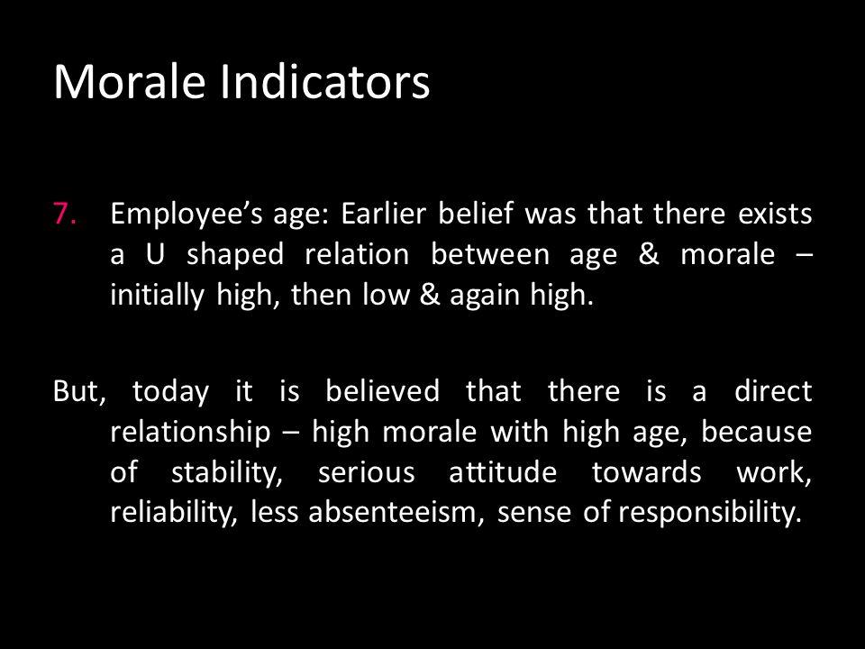 Morale Indicators