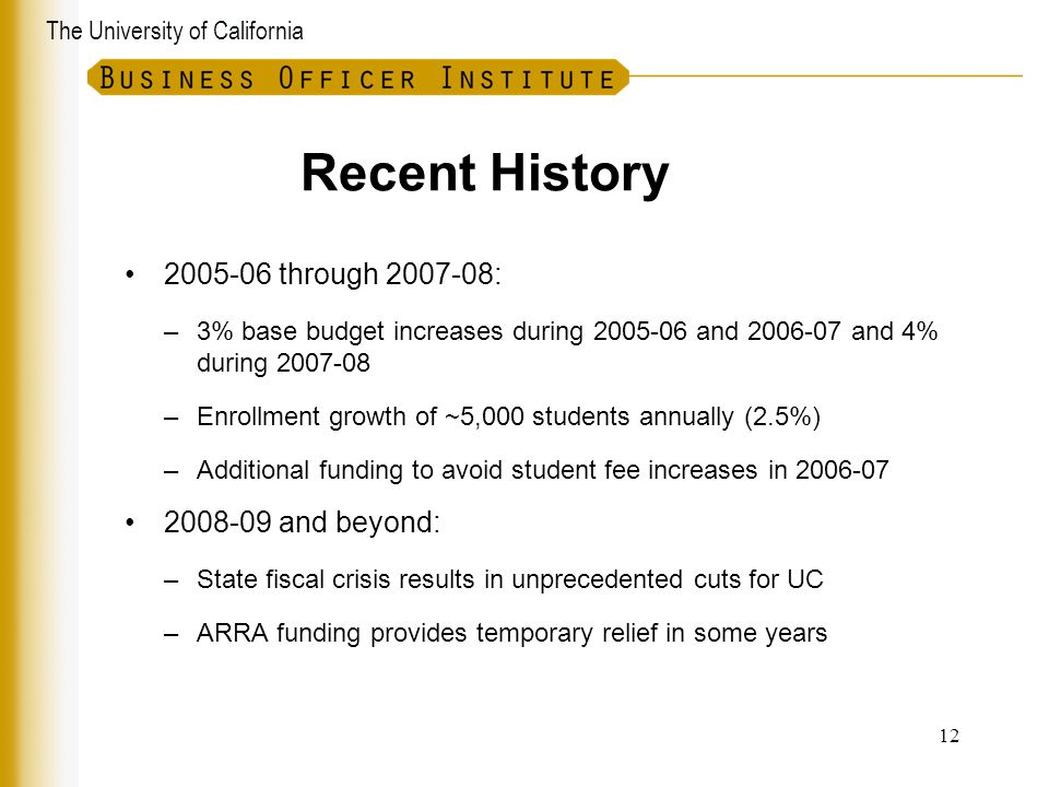 Recent History 2005-06 through 2007-08: 2008-09 and beyond: