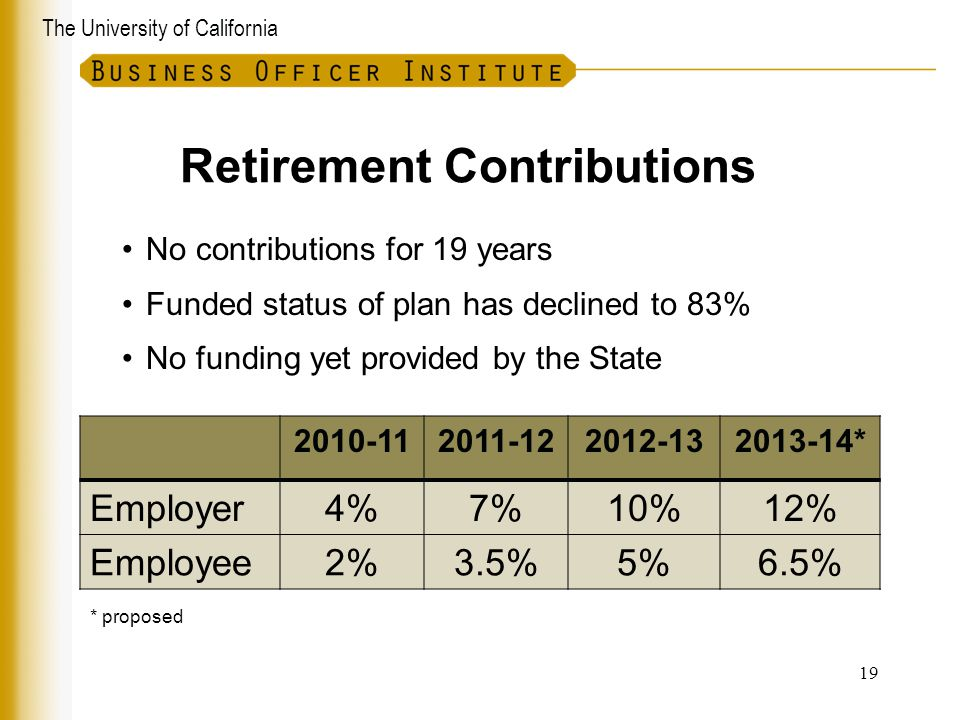 Retirement Contributions