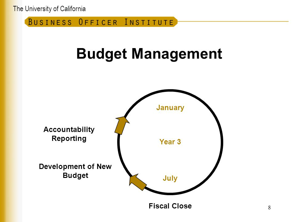 Accountability Reporting Development of New Budget