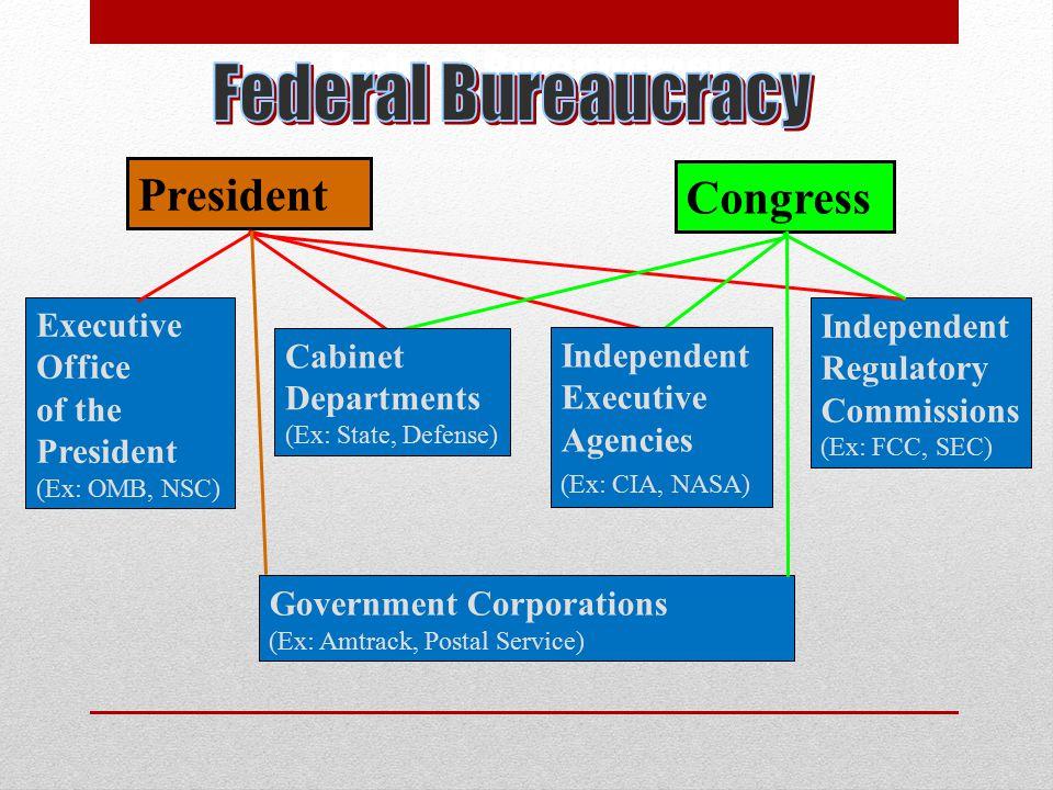 Federal Bureaucracy Federal Bureaucracy President Congress Executive