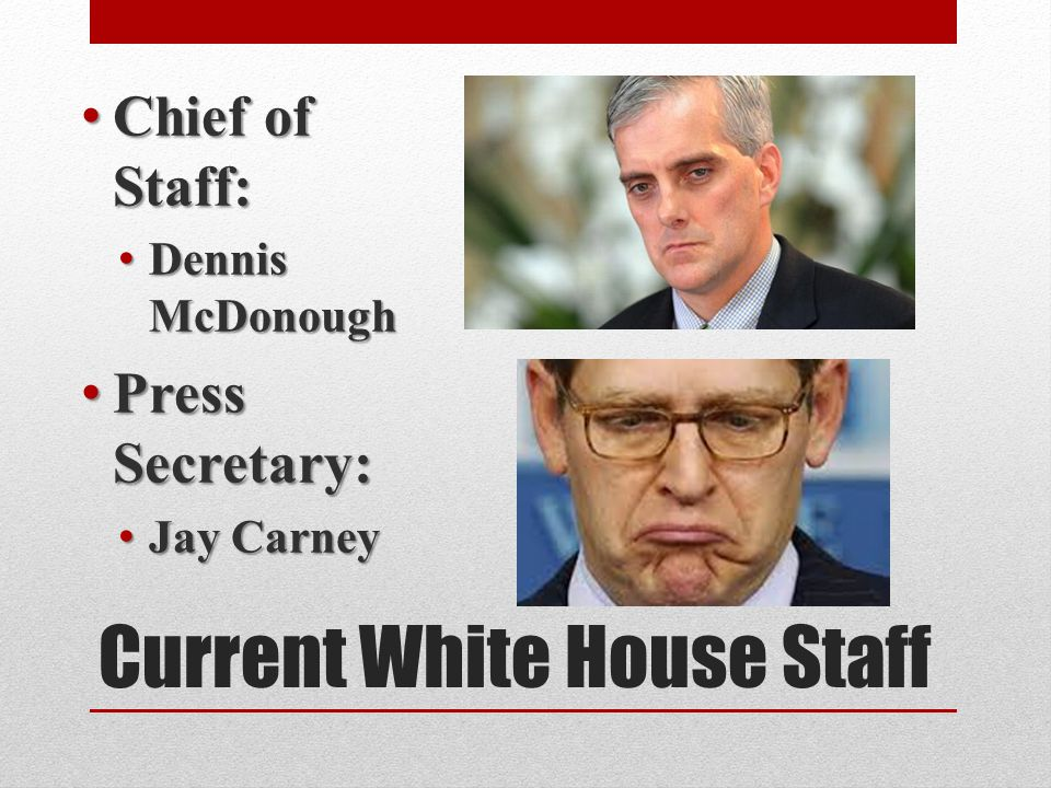Current White House Staff