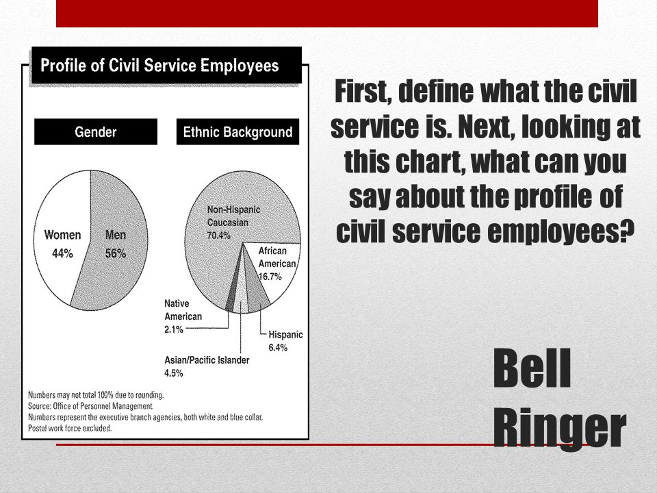 First, define what the civil service is