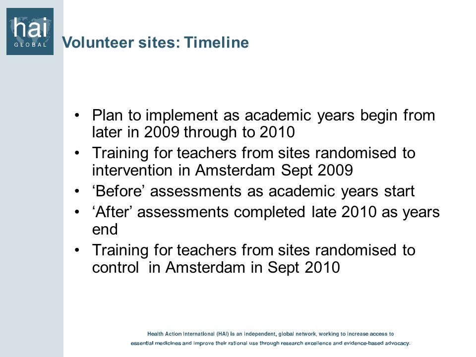 Volunteer sites: Timeline