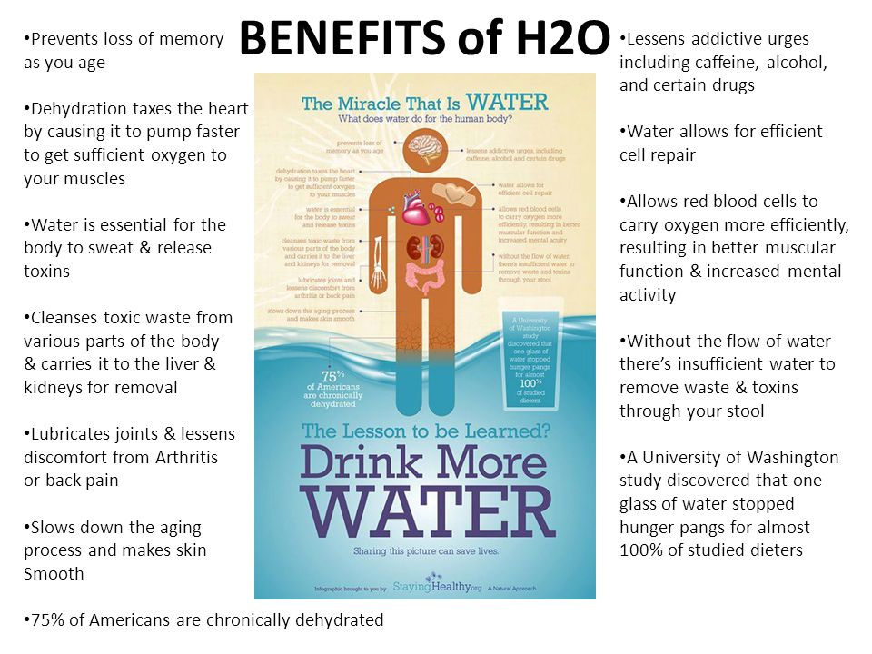 BENEFITS of H2O Prevents loss of memory as you age