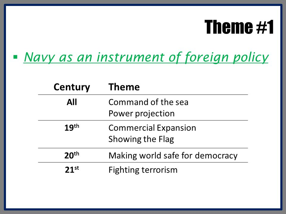 Theme #1 Navy as an instrument of foreign policy Century Theme All