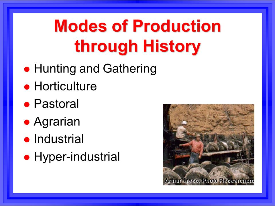 Modes of Production through History