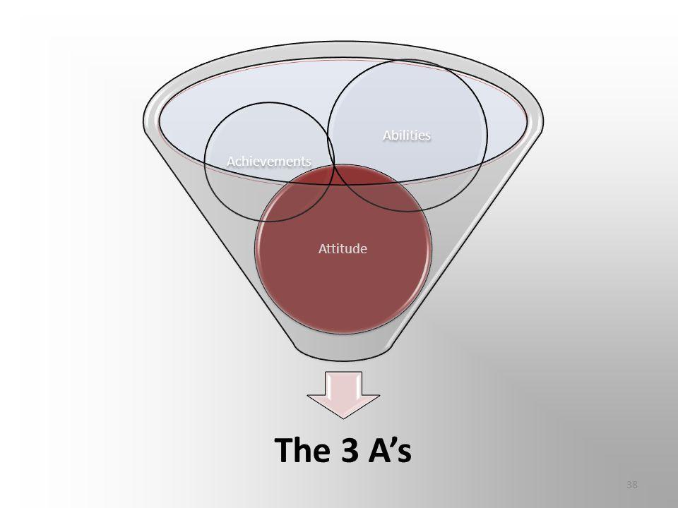 The 3 A's Abilities Achievements Attitude