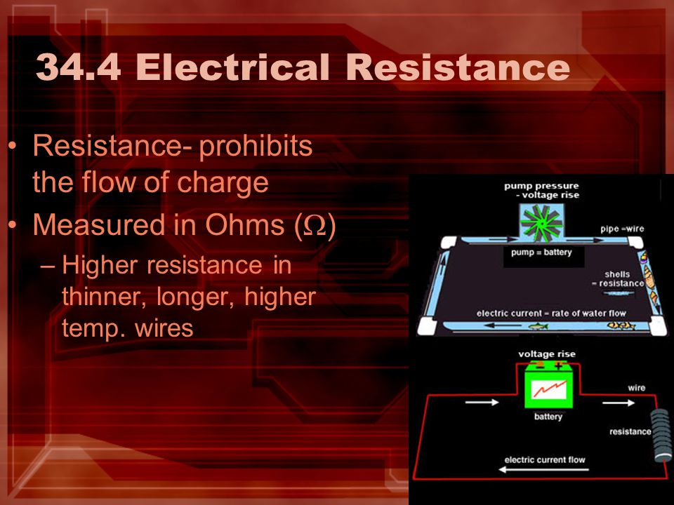 34.4 Electrical Resistance