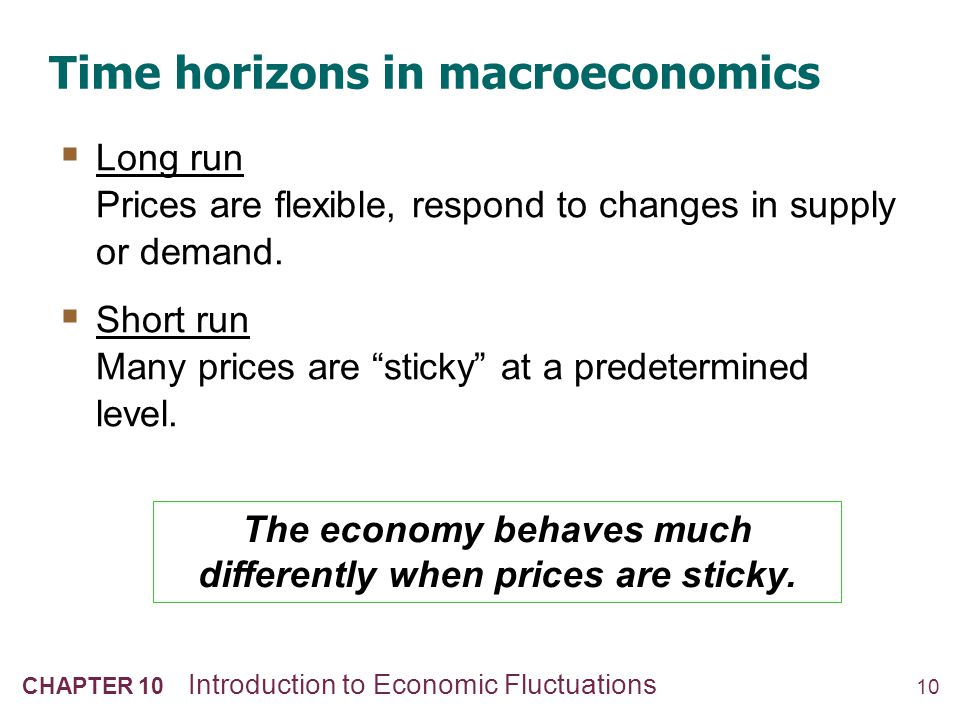 Recap of classical macro theory (Chaps. 3-8)