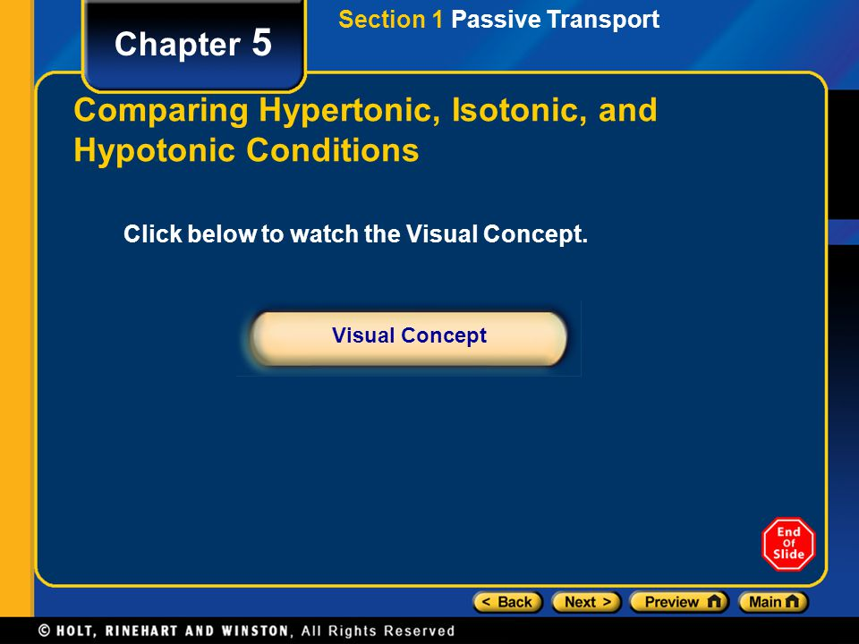 Comparing Hypertonic, Isotonic, and Hypotonic Conditions