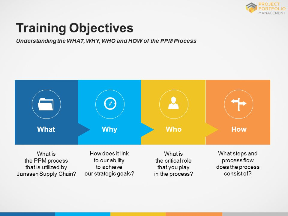 Training Objectives What Why Who How