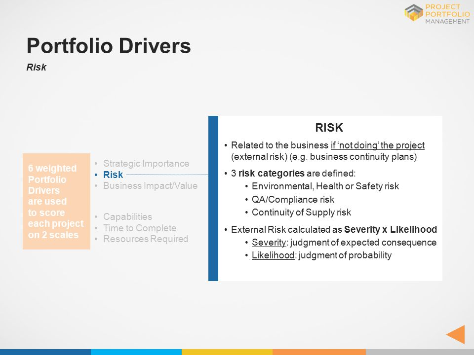 Portfolio Drivers RISK Risk