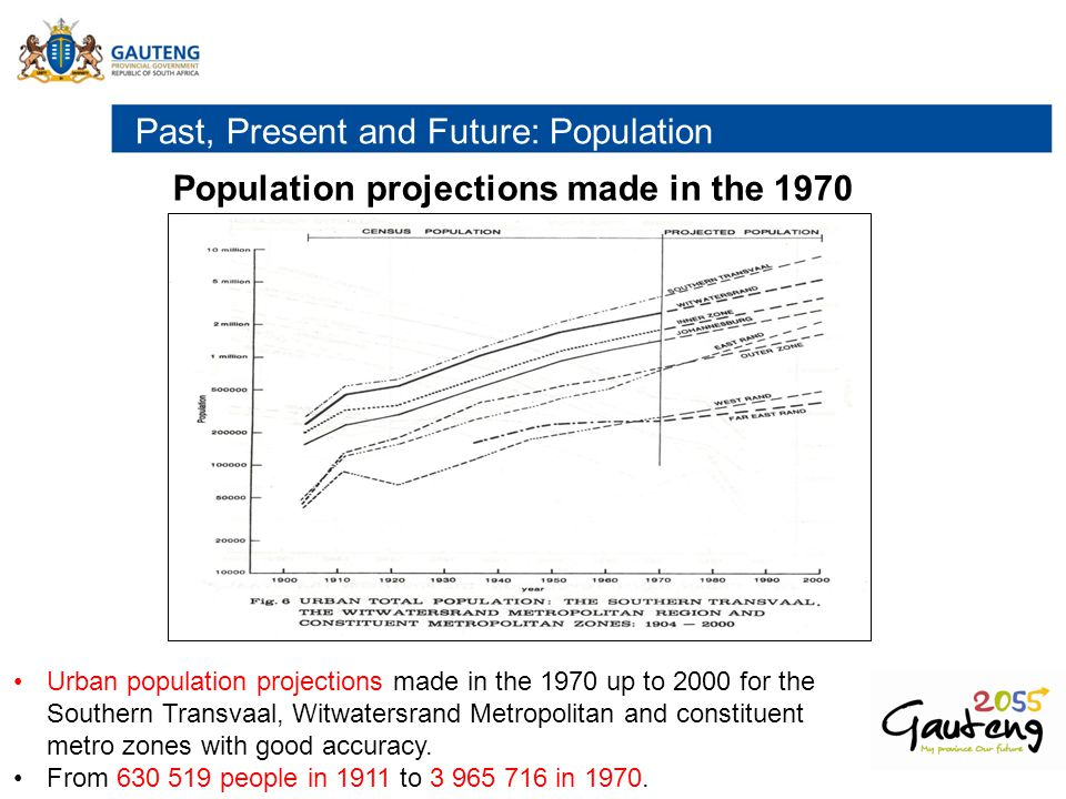 Past, Present and Future: Population