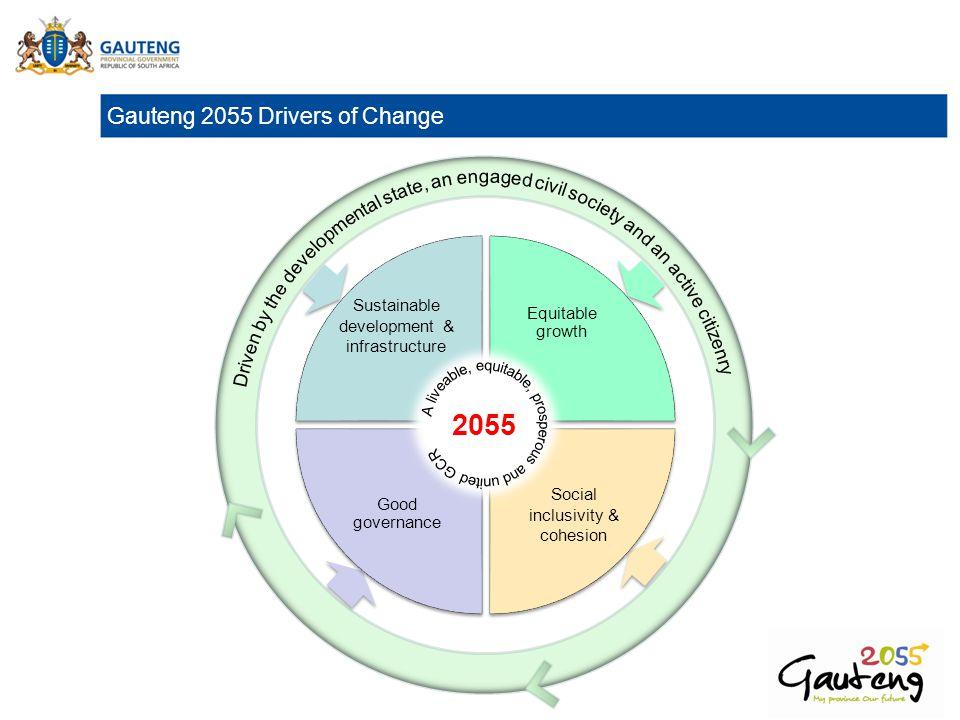 Gauteng 2055 Drivers of Change