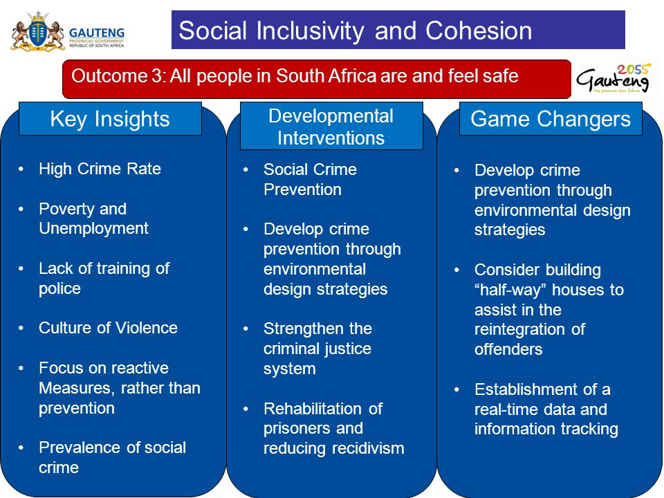 Social Inclusivity and Cohesion