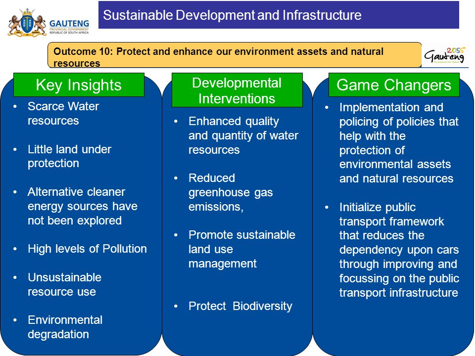 Sustainable Development and Infrastructure