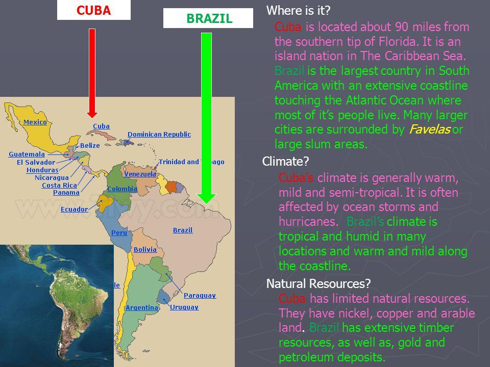 CUBA Where is it BRAZIL.