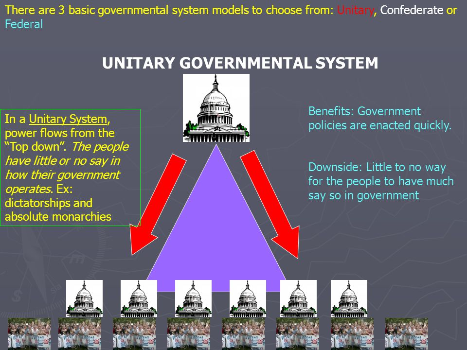 UNITARY GOVERNMENTAL SYSTEM