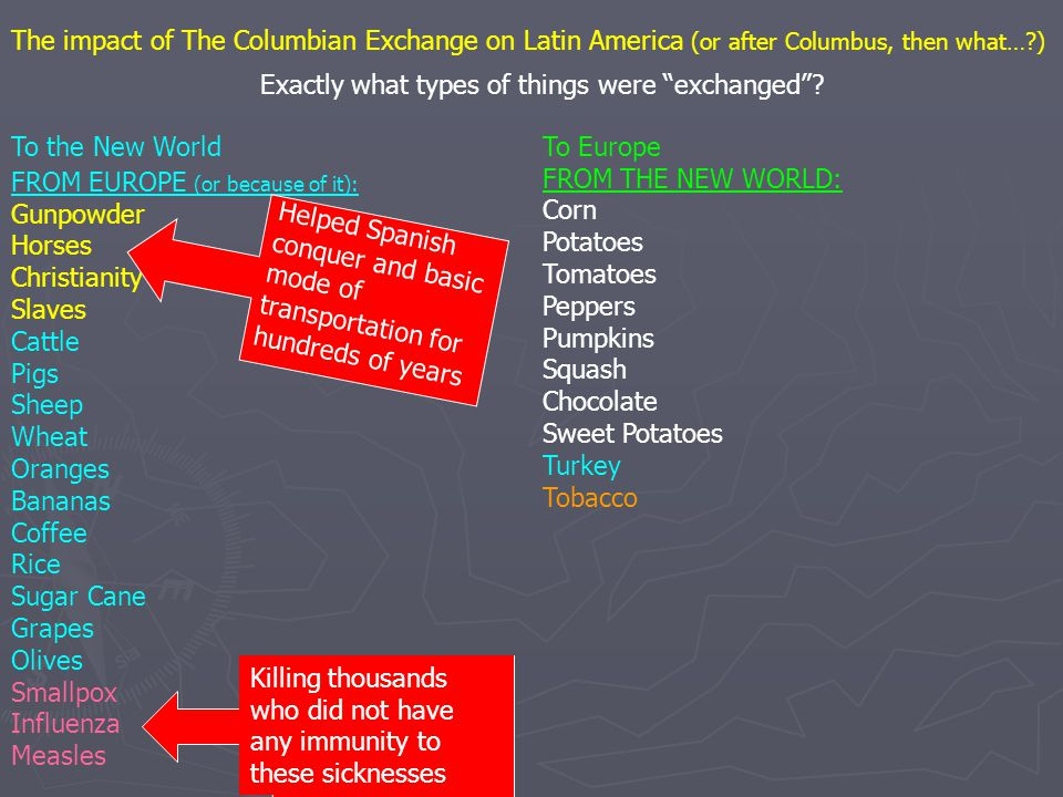 The impact of The Columbian Exchange on Latin America (or after Columbus, then what… )