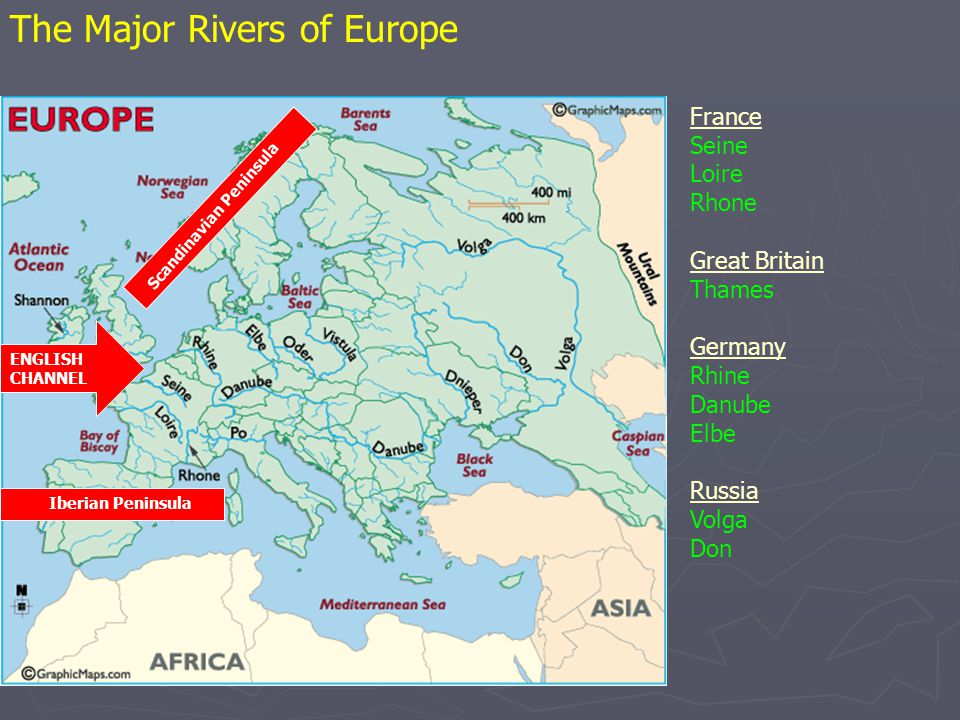 The Major Rivers of Europe