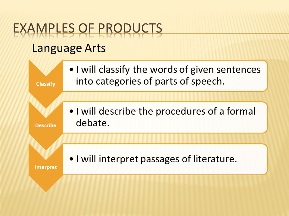 Examples of Products Language Arts Classify Describe Interpret