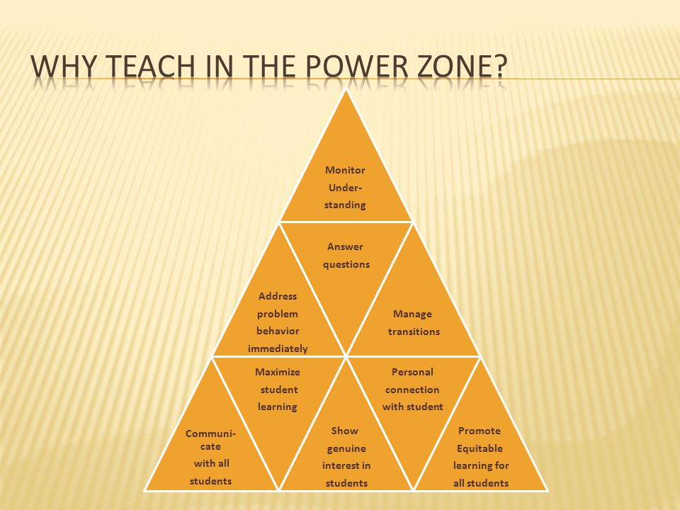 Why teach in The Power zone